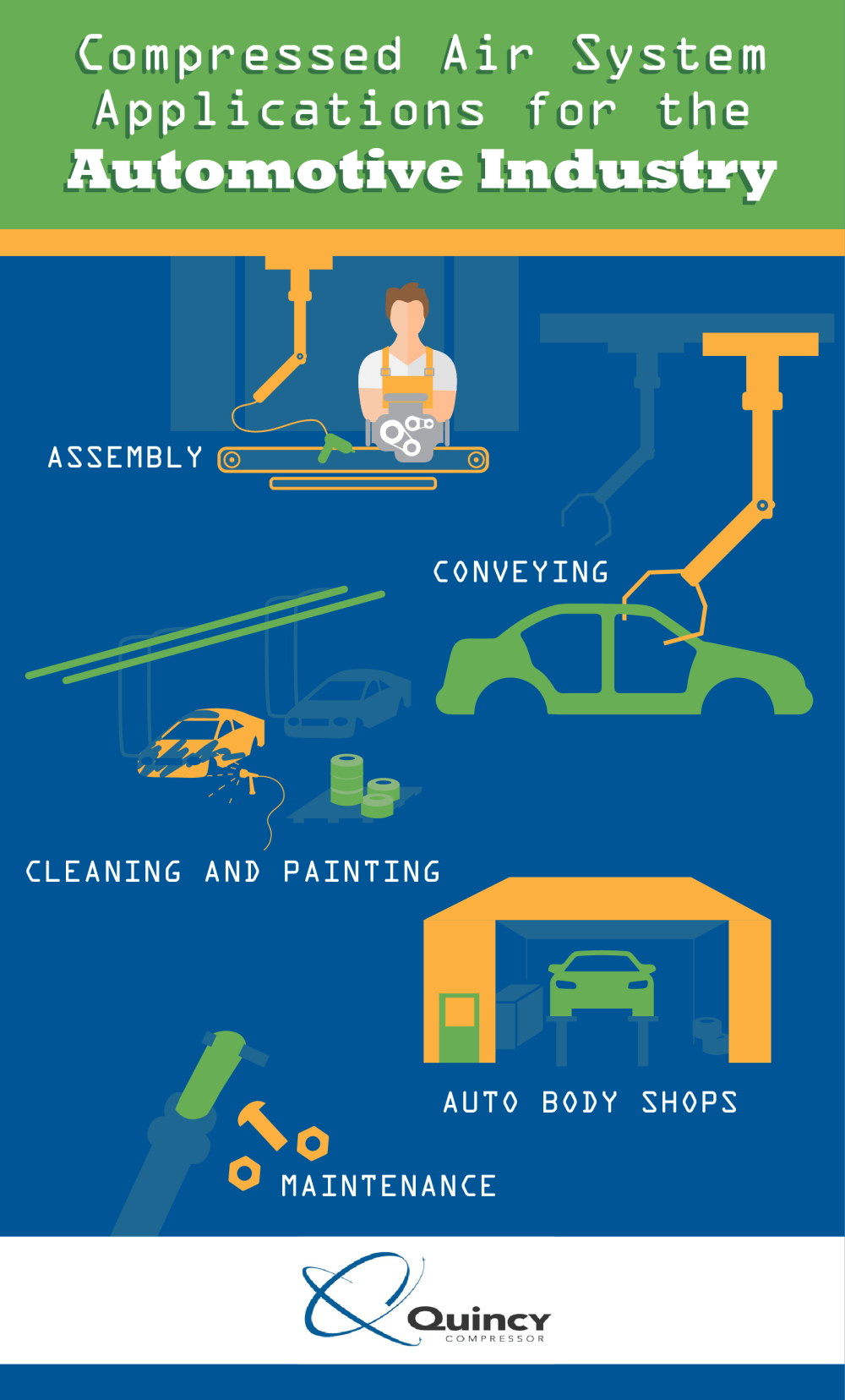 medium resolution of chapter 5 compressed air systems for the automotive industry