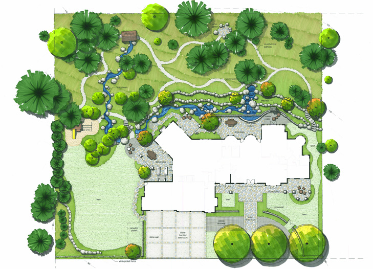 professional backyard planning diagram, quinju.com