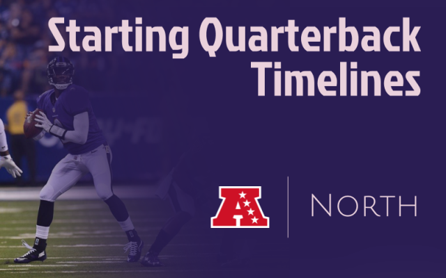 AFC North Starting Quarterback Changes – Quirky Research 681e08ac0