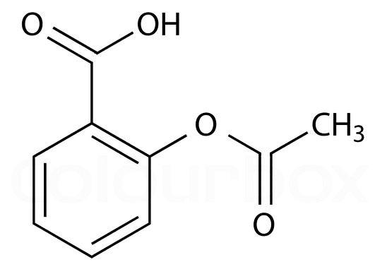 Aspirin History and Its Modern Day New Use Comeback