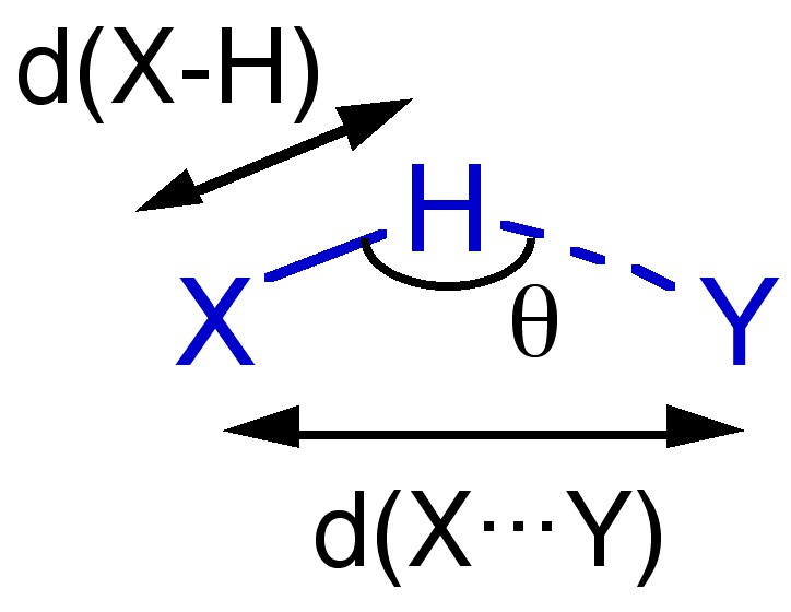 Diffraction methods, The hydrogen bond, By OpenStax (Page