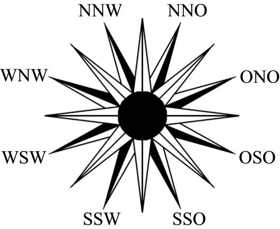 Om die simbole op 'n topografiese kaart te verstaan By