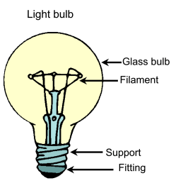 light bulb schematic [ 1060 x 1144 Pixel ]