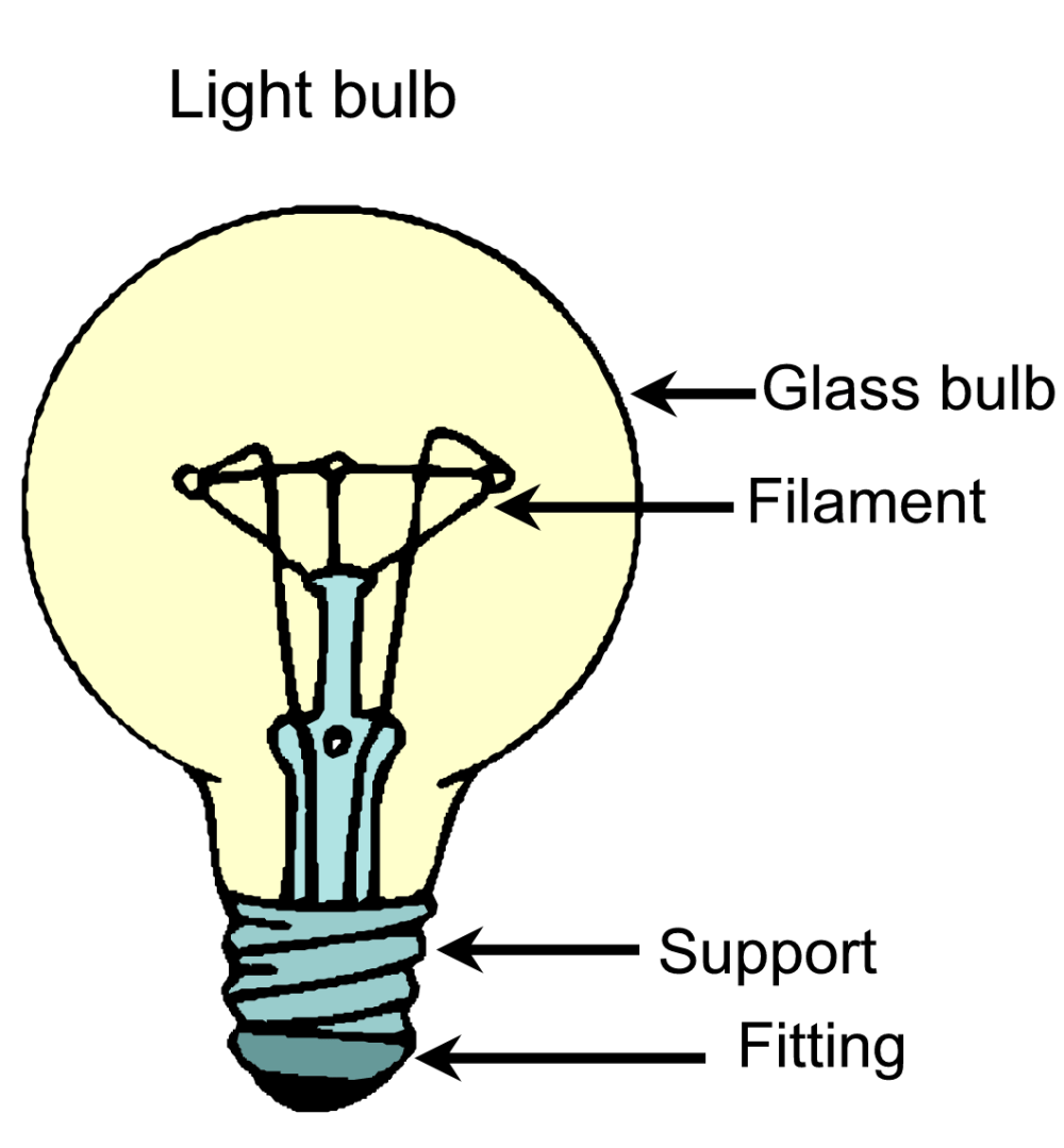 medium resolution of light bulb schematic