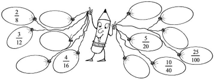 Hoe om die ekwivalente eenheidskoers te bereken : Olie