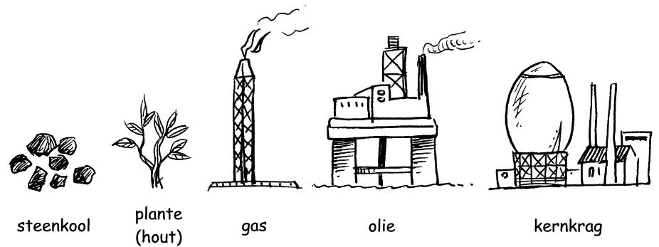 Voordele en nadele van steenkool olie en gas kragstasies