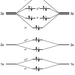 Molecular Orbital Diagram For H2 Honeywell Programmable Thermostat Rth2300b Wiring Bibliography The Group 17 Elements Halogens By