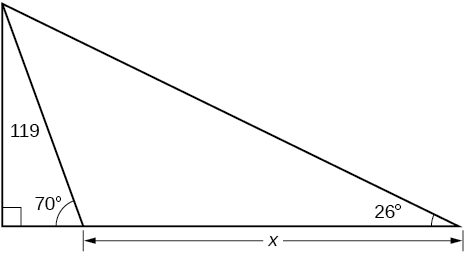 Technology, Right triangle trigonometry, By OpenStax (Page