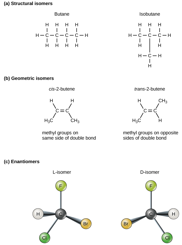 Enantiomers, Bis2a 02.2 carbon v1.2, By OpenStax (Page 3