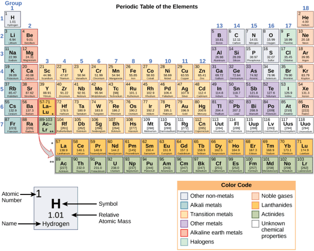Periodic table of elements with atomic mass and names periodic printable periodic table of elements with names and symbols atomic urtaz Choice Image