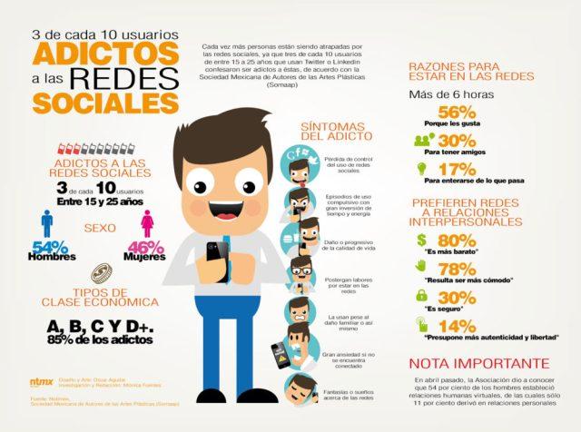 infografia-adictos-a-las-redes1