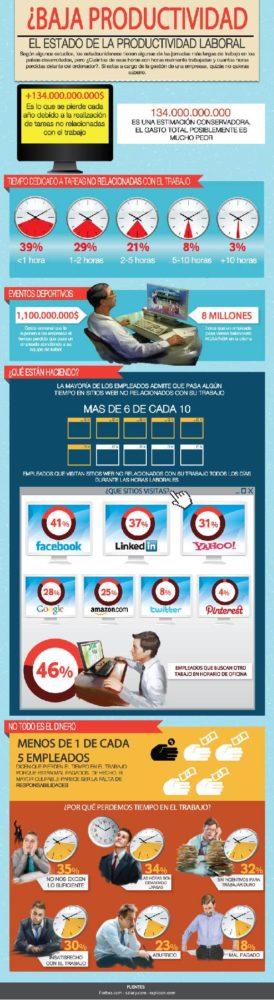 infografia_baja_productividad_empleados