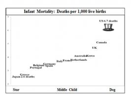 Famous quotes about 'Infant Mortality' - Sualci Quotes 2019