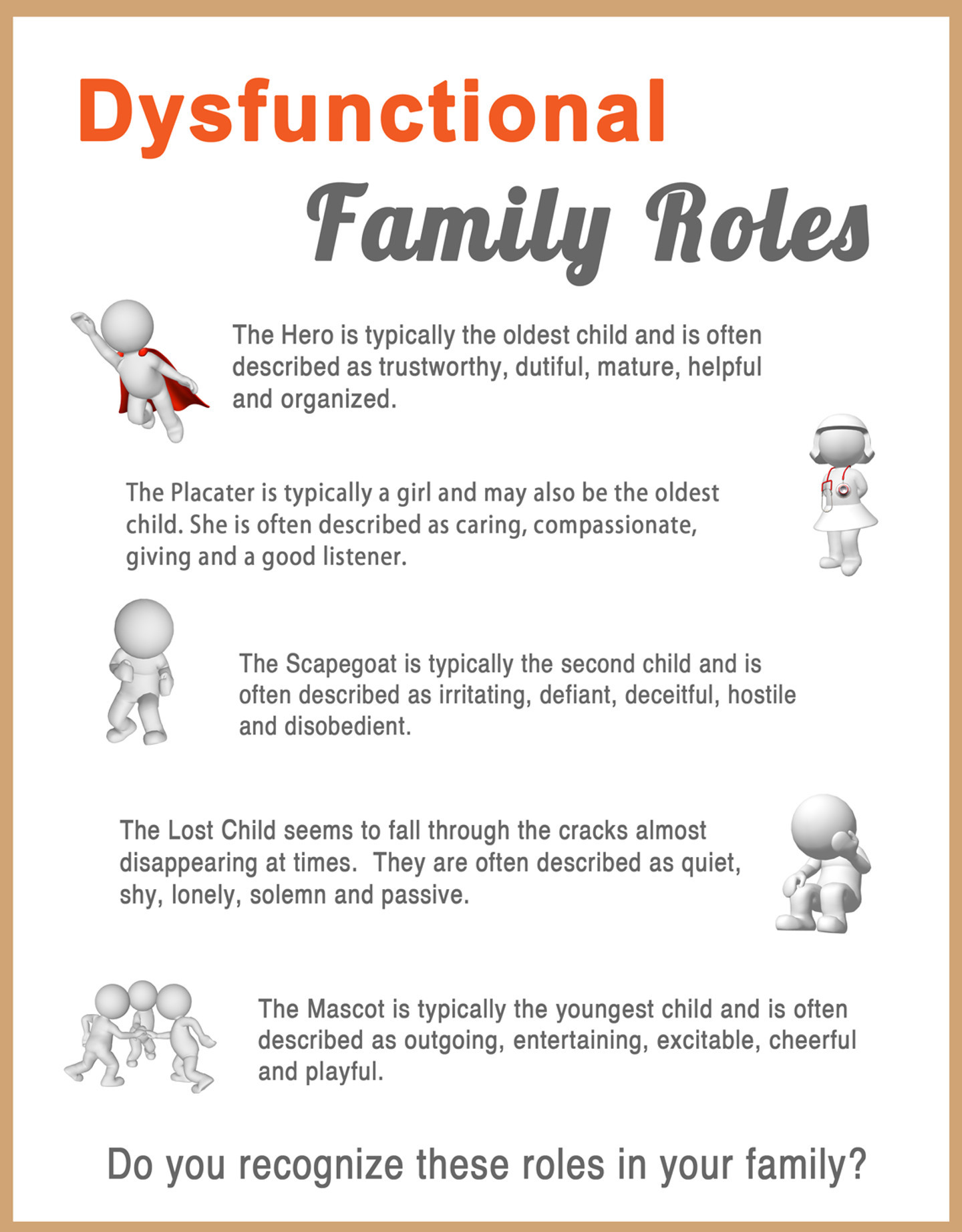 Quotes About Role Of Family 62 Quotes