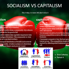 Communism Vs Socialism Venn Diagram Hotpoint Electric Stove Wiring Capitalism Essays Cfcpoland And Thevillasco