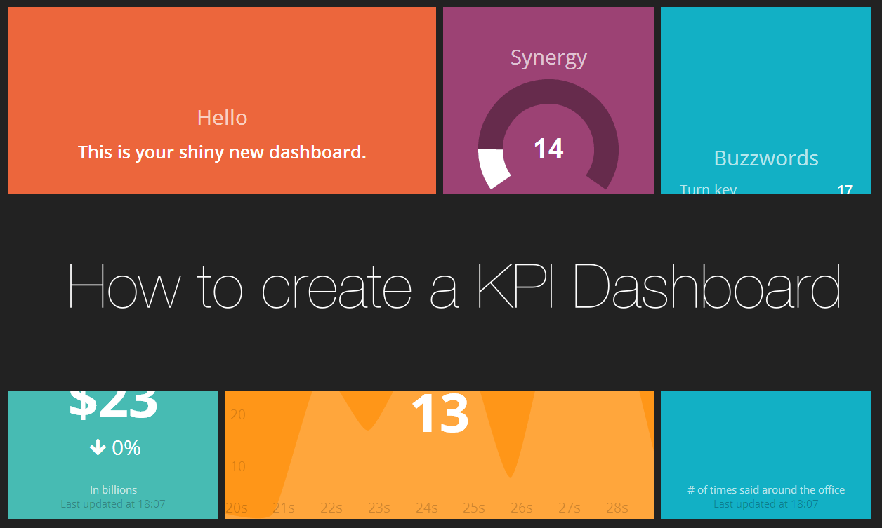 Quotes about Dashboards (58 quotes)