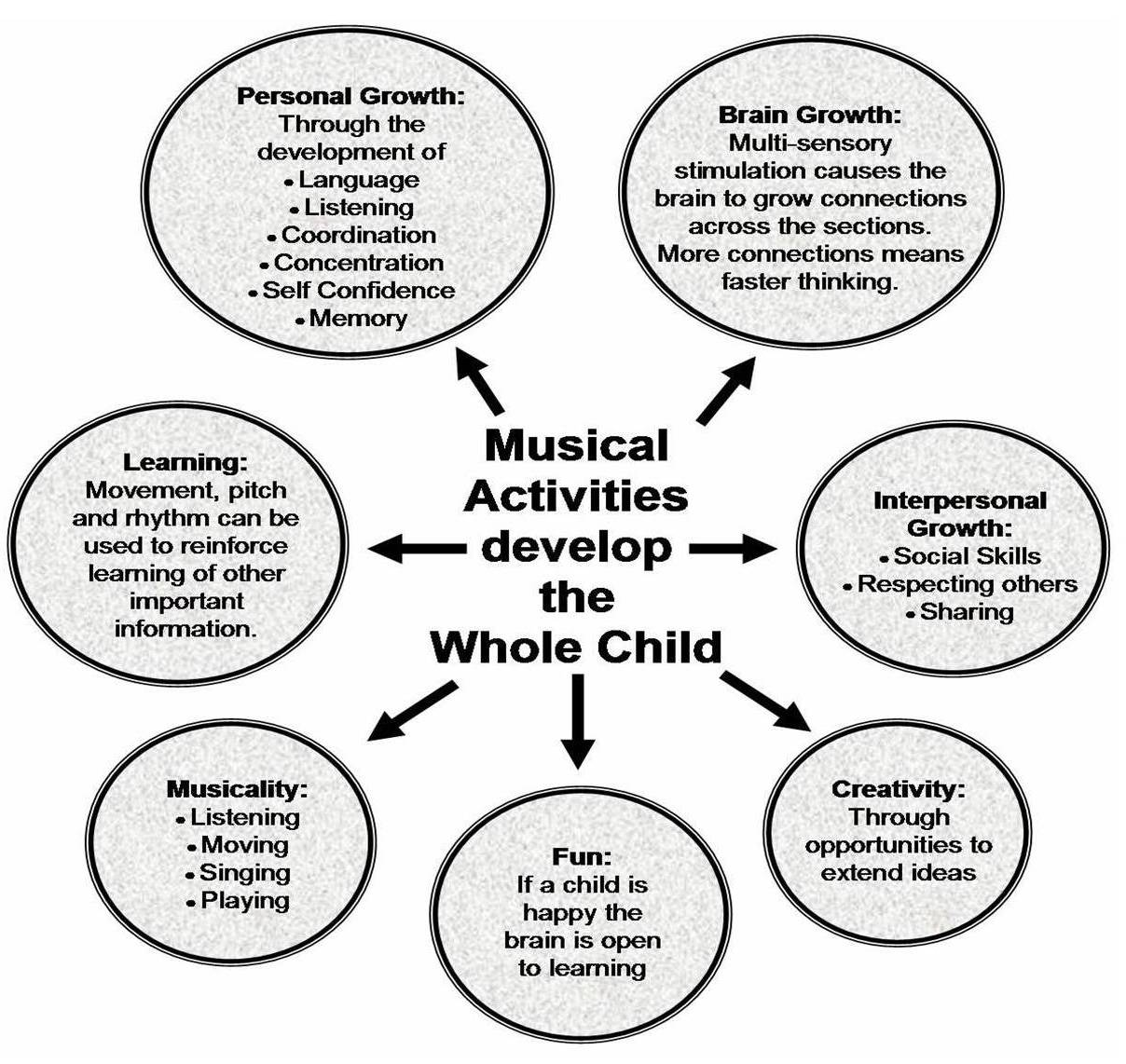 Quotes about Children's music (48 quotes)