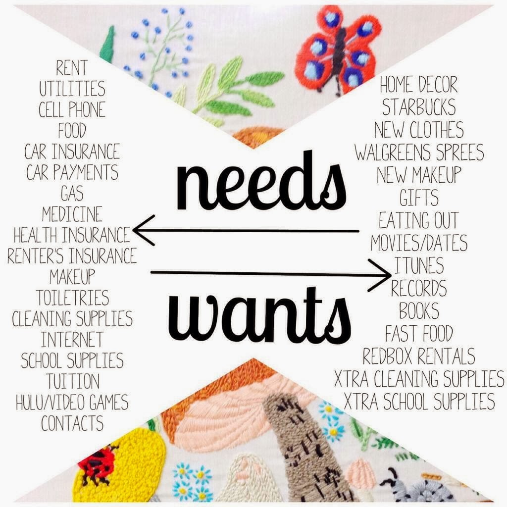 Quotes About Wants And Needs 126 Quotes