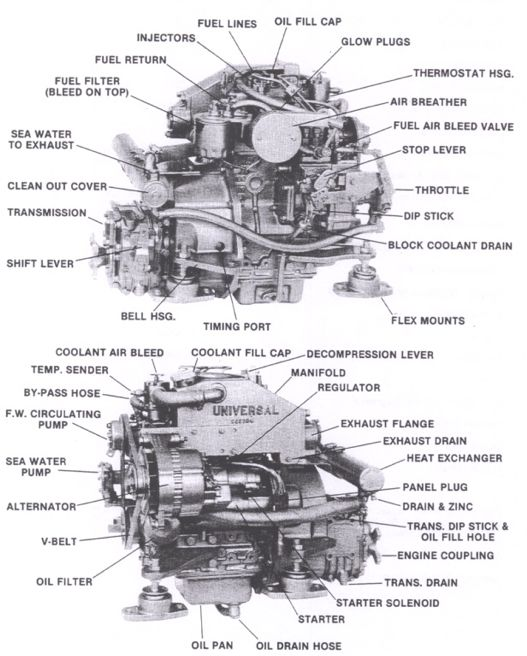 Quotes about Internal combustion engine (21 quotes)