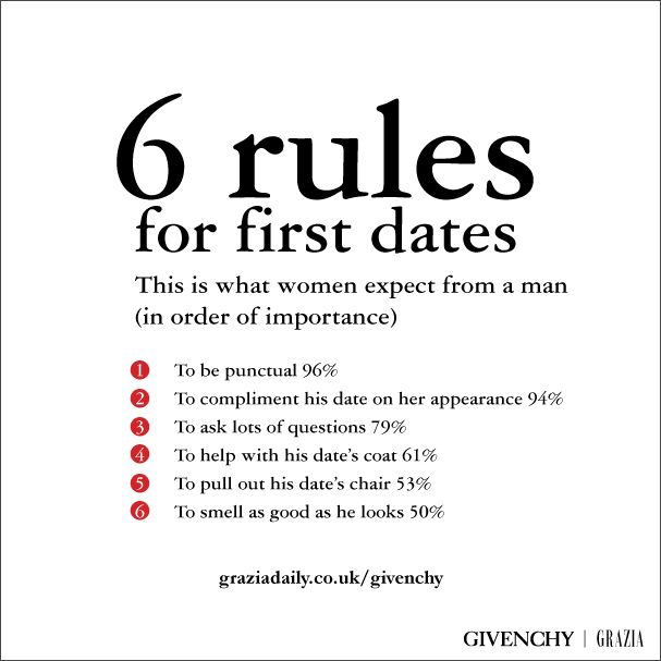 dating rules 1st date