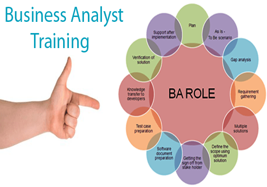 Quotes about Business analysis (50 quotes)