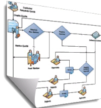 crm workflow diagram horn wiring k5 quotewerks blueprints and diagrams use our to gain a high level understanding of the overall sales automation process involving your software