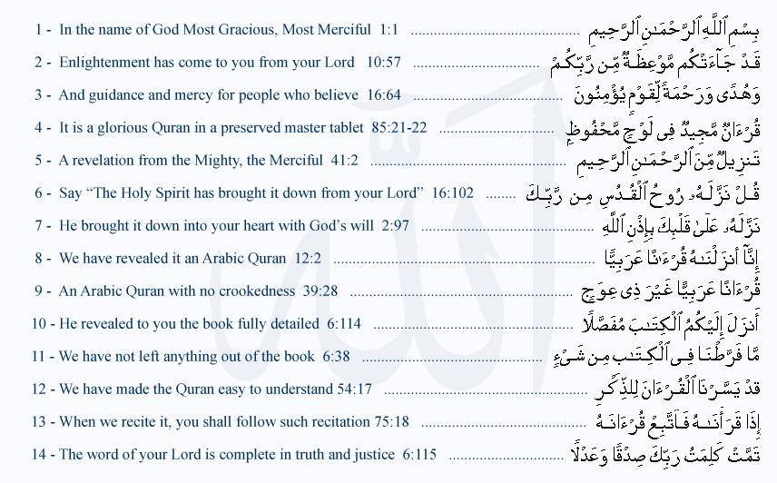 Quran Islam Org True Islam