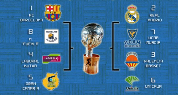 Cuadro-Playoffs-ACB-2016