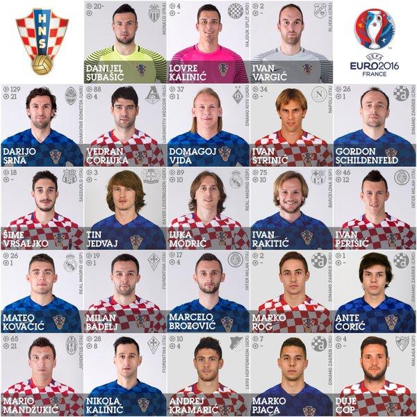 croacia eurocopa