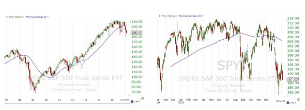 laurens_trading_graph