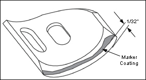 Instructions how to use the Veritas Power Tenon Cutter