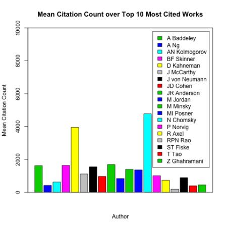 citation_values.png