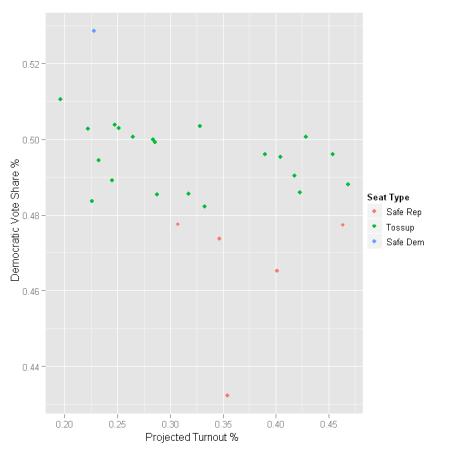 dem-vote-share-by-precinct-scatter-color