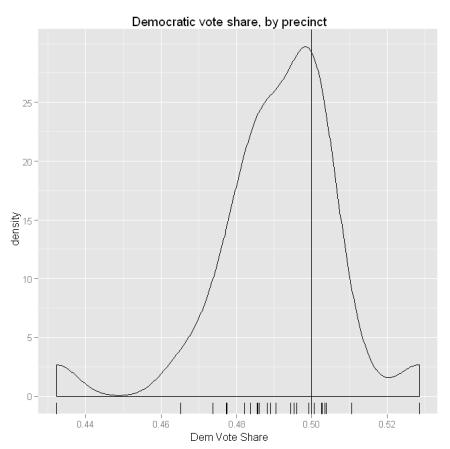 dem-vote-share-by-precinct