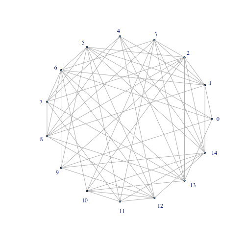 circular igraph with properly-aligned labels