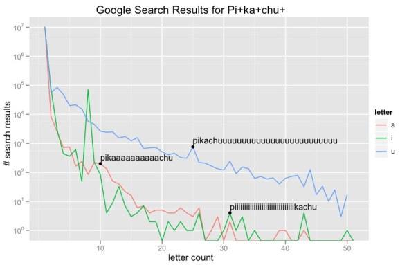 pikachu-graph1