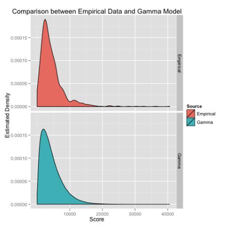 density_comparison.png