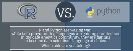 Choosing R or Python for data analysis? An infographic | R