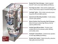 Lennox Gas Furnace Wiring Diagram G Lennox Pulse Furnace ...