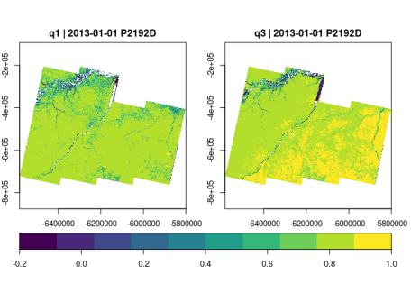 Processing satellite image collections in R with the gdalcubes