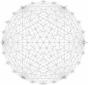pandoc_diagram