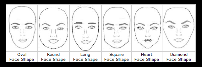 eyebrow shape rabab kelani