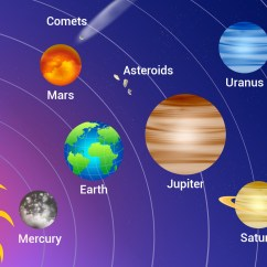 Printable Pyramid Diagram Rockford P3 Wiring View Our Solar System - Universe For Kids | Rabbitsabc