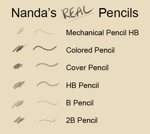 nanda_s_real_pencil_brushes_for_photoshop_by_slcnaz-d67igxb