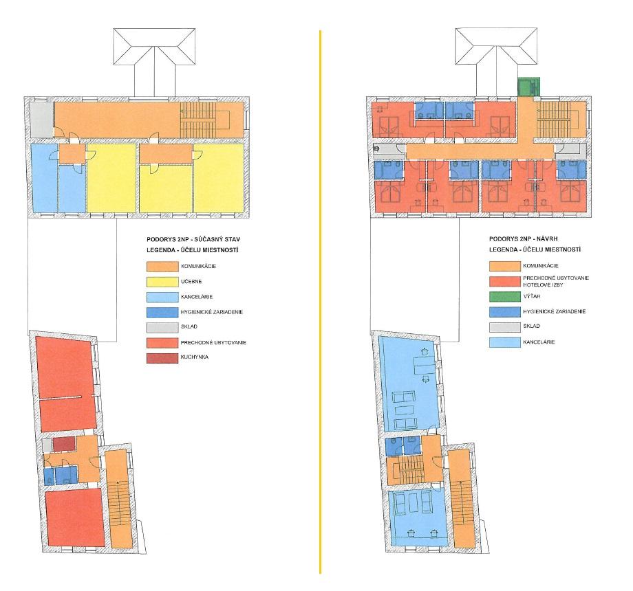 Predložený zámer: Vzdelávaco-rehabilitačné stredisko Bivio. 2. podlažie súčasnej budovy a po rekonštrukcii.