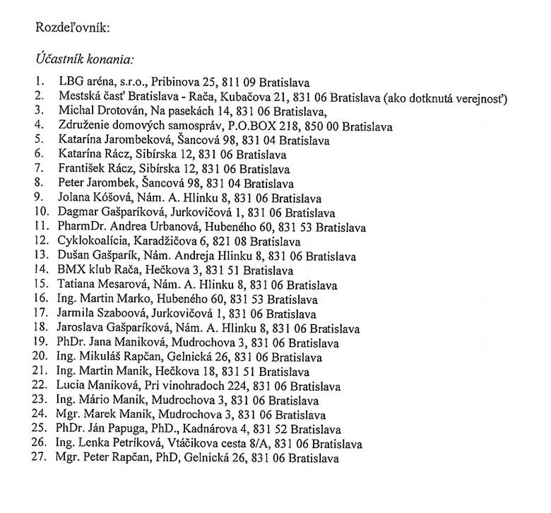 LBG Aréna Rača: Dlhý zoznam účastníkov, ktorí sa prihlásili do konania už v procese posudzovania vplyvov na životné prostredie (EIA)