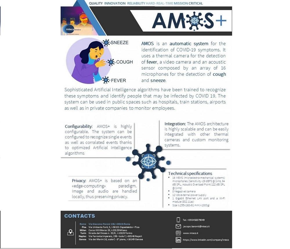 La sperimentazione di AMOS