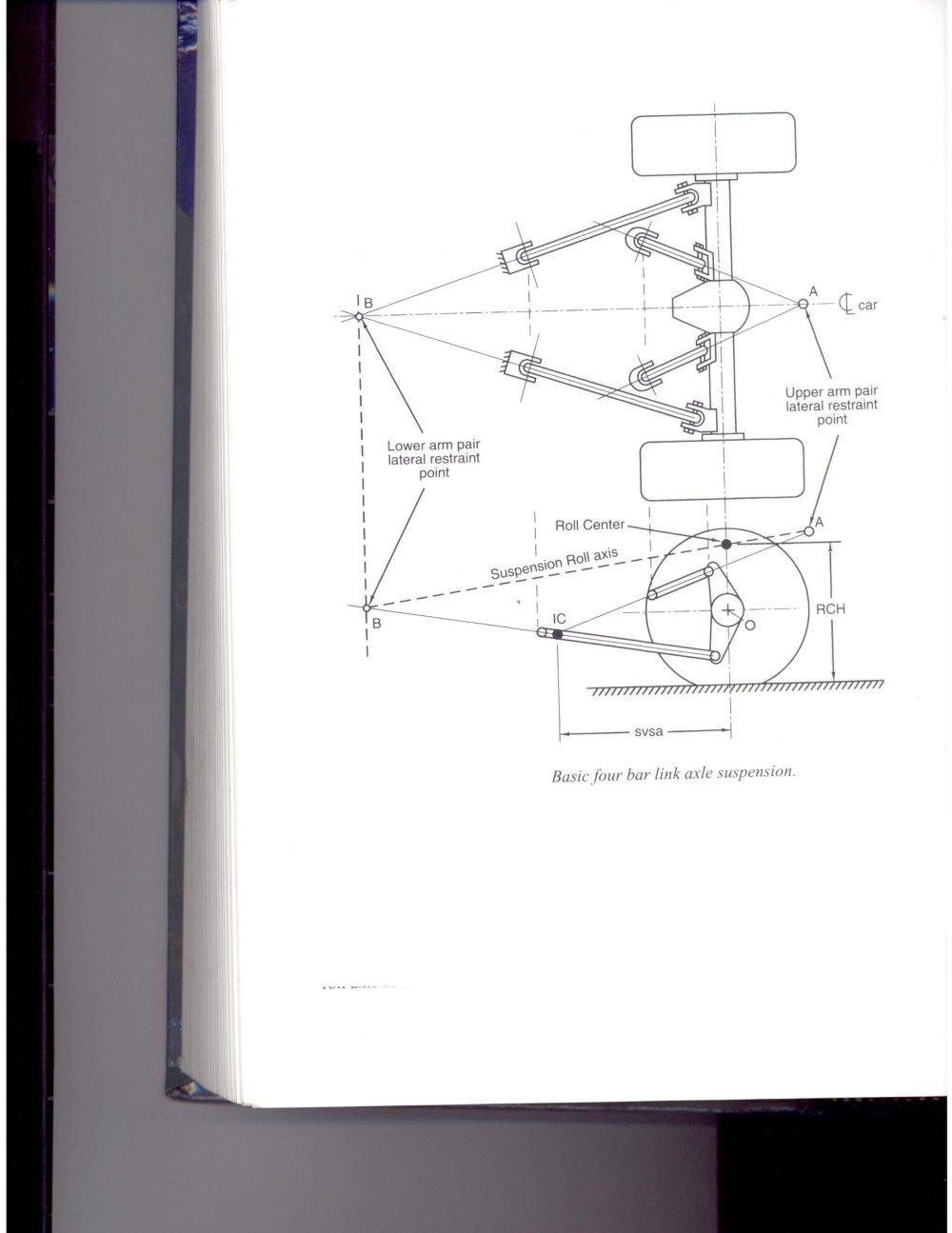 medium resolution of basic four link drawing jpg