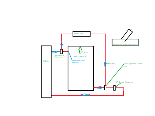 small resolution of ecotec water flow diagram png