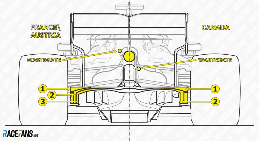 medium resolution of red bull rear comparison france and austria 2019
